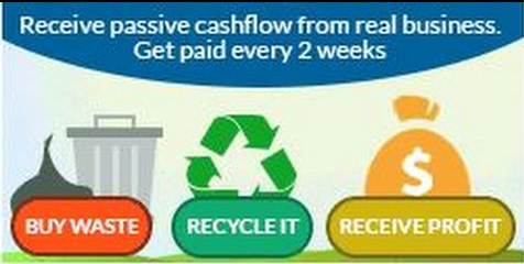 Recyclix Versprechen